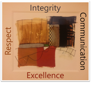 GRC-Values